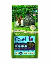 Burgess Excel Junior and Dwarf Nuggets with Mint Rabbit Food 2kg